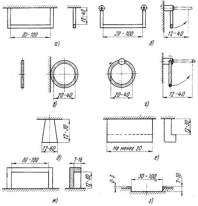 Мебельные ручки и их основные