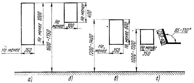 Полотенцесушитель Domoterm DMT 108E П6 Сальса 600x900 EK