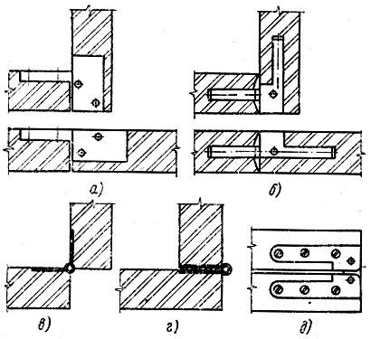 Схемы навесок откидных дверей
