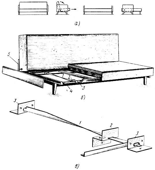 Трансформация диванов-кроватей
