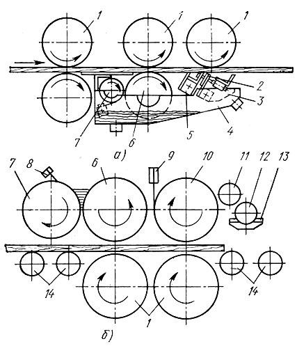 Схемы станков для