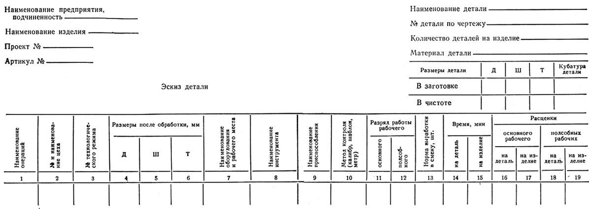 техническая спецификация на изготовление деревянных изделий