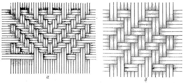 Плетение для шашек